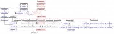 kinko-ryu-lineage